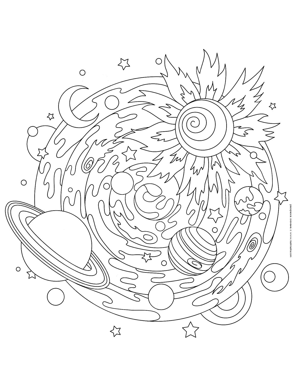 Раскраска Солнечная система | Раскраски антистресс Космос ...