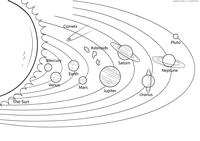 Солнечная система - скачать и распечатать раскраску. Раскраска планеты
